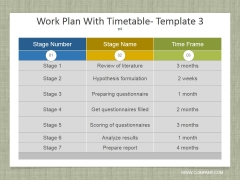Work Plan With Timetable Template 3 Ppt PowerPoint Presentation Inspiration Styles