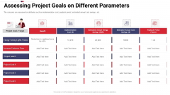 Work Prioritization Procedure Assessing Project Goals On Different Parameters Formats PDF