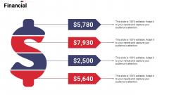 Work Prioritization Procedure Financial Pictures PDF