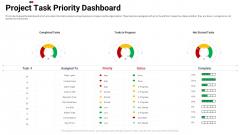 Work Prioritization Procedure Project Task Priority Dashboard Elements PDF
