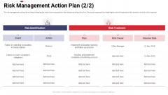 Work Prioritization Procedure Risk Management Action Plan Event Summary PDF