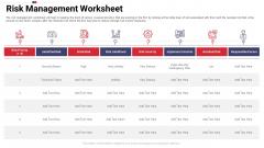 Work Prioritization Procedure Risk Management Worksheet Structure PDF