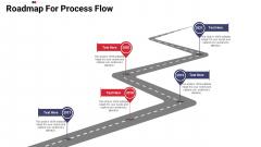 Work Prioritization Procedure Roadmap For Process Flow Introduction PDF