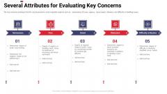 Work Prioritization Procedure Several Attributes For Evaluating Key Concerns Designs PDF