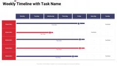 Work Prioritization Procedure Weekly Timeline With Task Name Ideas PDF
