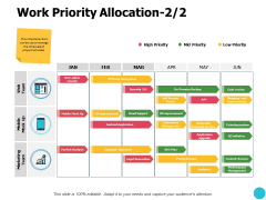 Work Priority Allocation Marketing Team Ppt PowerPoint Presentation Gallery Picture