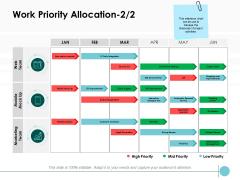 Work Priority Allocation Marketing Team Ppt PowerPoint Presentation Portfolio Graphics