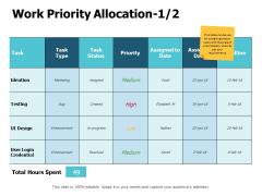 Work Priority Allocation Matrix Ppt PowerPoint Presentation File Graphics