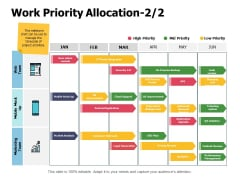 Work Priority Allocation Ppt PowerPoint Presentation File Gallery