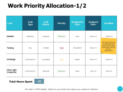 Work Priority Allocation Ppt PowerPoint Presentation Inspiration Graphics Design