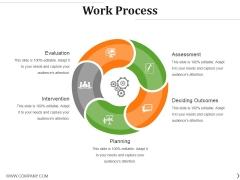 Work Process Ppt PowerPoint Presentation Outline Design Inspiration