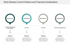 Work Streams Current Problems And Financial Considerations Ppt Powerpoint Presentation Ideas Professional
