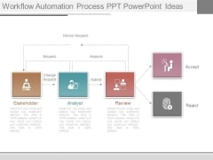 Workflow Automation Process Ppt Powerpoint Ideas