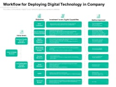 Workflow For Deploying Digital Technology In Company Ppt PowerPoint Presentation File Example Topics PDF