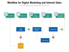 Workflow For Digital Marketing And Internet Sales Ppt PowerPoint Presentation Gallery Graphics Pictures PDF