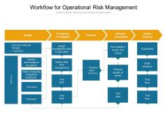 Workflow For Operational Risk Management Ppt PowerPoint Presentation File Mockup PDF