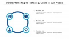 Workflow For Setting Up Technology Centre For SCM Process Ppt PowerPoint Presentation File Influencers PDF