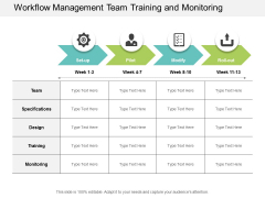 Workflow Management Team Training And Monitoring Ppt Powerpoint Presentation Inspiration
