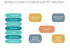 Workflow Process For External Audit Ppt PowerPoint Presentation Portfolio
