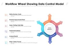 Workflow Wheel Showing Data Control Model Ppt PowerPoint Presentation Icon Inspiration PDF