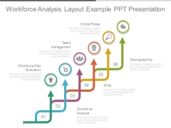 Workforce Analysis Layout Example Ppt Presentation