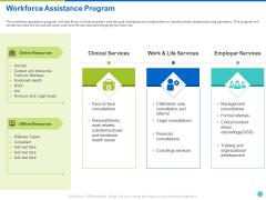 Workforce Assistance Program Ppt Gallery Images PDF