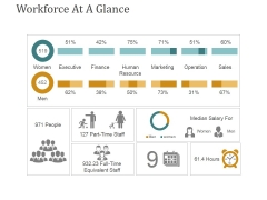 Workforce At A Glance Ppt PowerPoint Presentation Outline Display