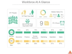Workforce At A Glance Ppt PowerPoint Presentation Topics