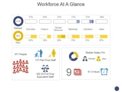 Workforce At A Glance Ppt PowerPoint Presentation Visual Aids Show