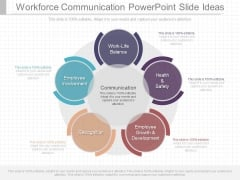Workforce Communication Powerpoint Slide Ideas