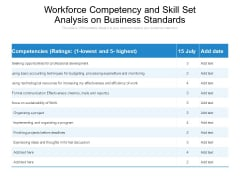 Workforce Competency And Skill Set Analysis On Business Standards Ppt PowerPoint Presentation Layouts Slide Portrait PDF