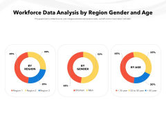 Workforce Data Analysis By Region Gender And Age Ppt PowerPoint Presentation Professional Objects PDF