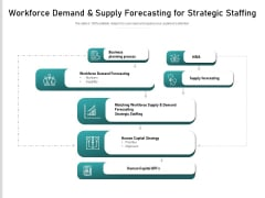 Workforce Demand And Supply Forecasting For Strategic Staffing Ppt PowerPoint Presentation Infographic Template Graphics Tutorials