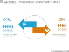 Workforce Demographics Gender Male Female Ppt PowerPoint Presentation Layout