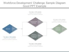 Workforce Development Challenge Sample Diagram Good Ppt Example