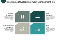 Workforce Development Cost Management 5S Practices Visual Management Ppt PowerPoint Presentation Pictures Maker