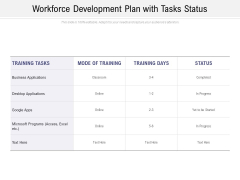 Workforce Development Plan With Tasks Status Ppt PowerPoint Presentation Graphics