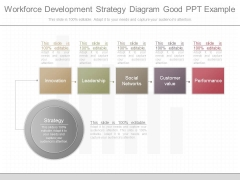 Workforce Development Strategy Diagram Good Ppt Example