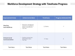 Workforce Development Strategy With Timeframe Progress Ppt PowerPoint Presentation Inspiration Graphics