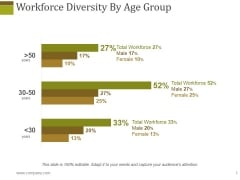 Workforce Diversity By Age Group Ppt PowerPoint Presentation File Good