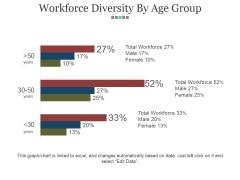 Workforce Diversity By Age Group Ppt PowerPoint Presentation Infographics Slides