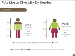 Workforce Diversity By Gender Ppt PowerPoint Presentation Inspiration Example Topics