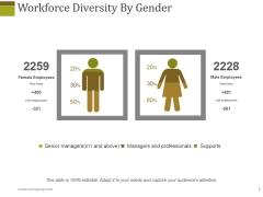 Workforce Diversity By Gender Ppt PowerPoint Presentation Professional Sample