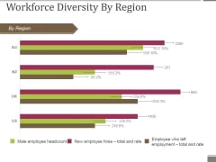 Workforce Diversity By Region Ppt PowerPoint Presentation Icon Graphics Pictures