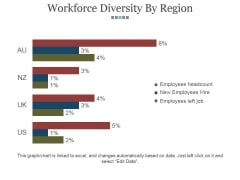 Workforce Diversity By Region Ppt PowerPoint Presentation Infographics Grid