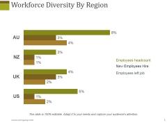 Workforce Diversity By Region Ppt PowerPoint Presentation Show Model