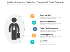 Workforce Engagement Positive Work Environment And Growth Opportunity Ppt PowerPoint Presentation Model Vector
