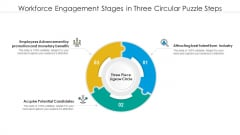 Workforce Engagement Stages In Three Circular Puzzle Steps Inspiration PDF