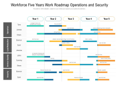 Workforce Five Years Work Roadmap Operations And Security Pictures