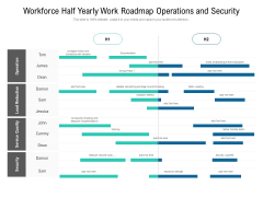 Workforce Half Yearly Work Roadmap Operations And Security Ideas